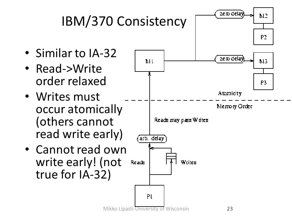 Processor Consistency Same as IBM/370, except writes not atomic Relax read to write order Writes need not occur atomically 24Mikko Lipasti-University of Wisconsin
