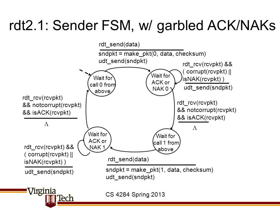 CS 4284 Spring 2013 rdt2.1: Sender FSM, w/ garbled ACK/NAKs Wait for call 0 from above sndpkt = make_pkt(0, data, checksum) udt_send(sndpkt) rdt_send(