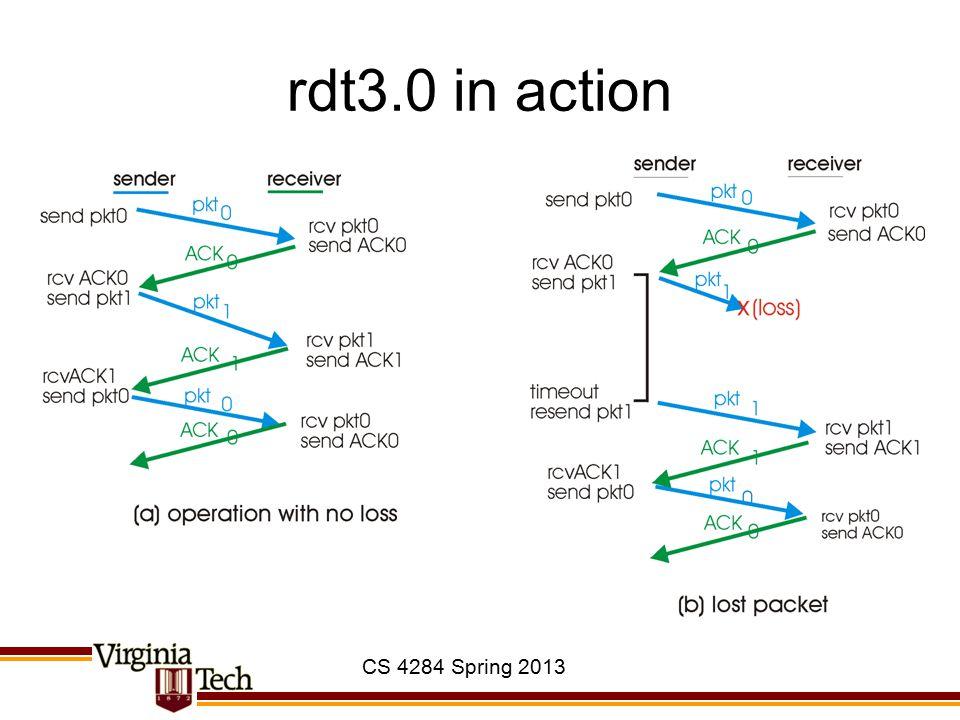 CS 4284 Spring 2013 rdt3.0 in action