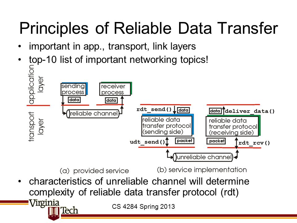 CS 4284 Spring 2013 Principles of Reliable Data Transfer important in app., transport, link layers top-10 list of important networking topics! charact