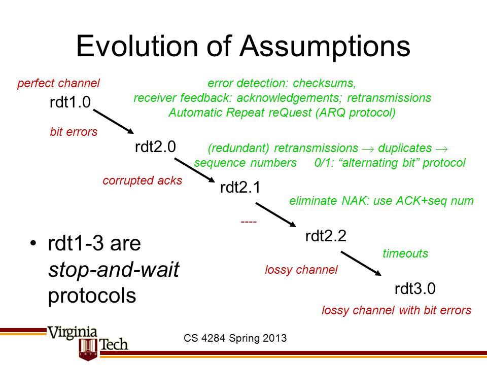 CS 4284 Spring 2013 Evolution of Assumptions rdt1-3 are stop-and-wait protocols rdt1.0 rdt2.0 rdt2.1 rdt2.2 rdt3.0 perfect channel bit errors error de