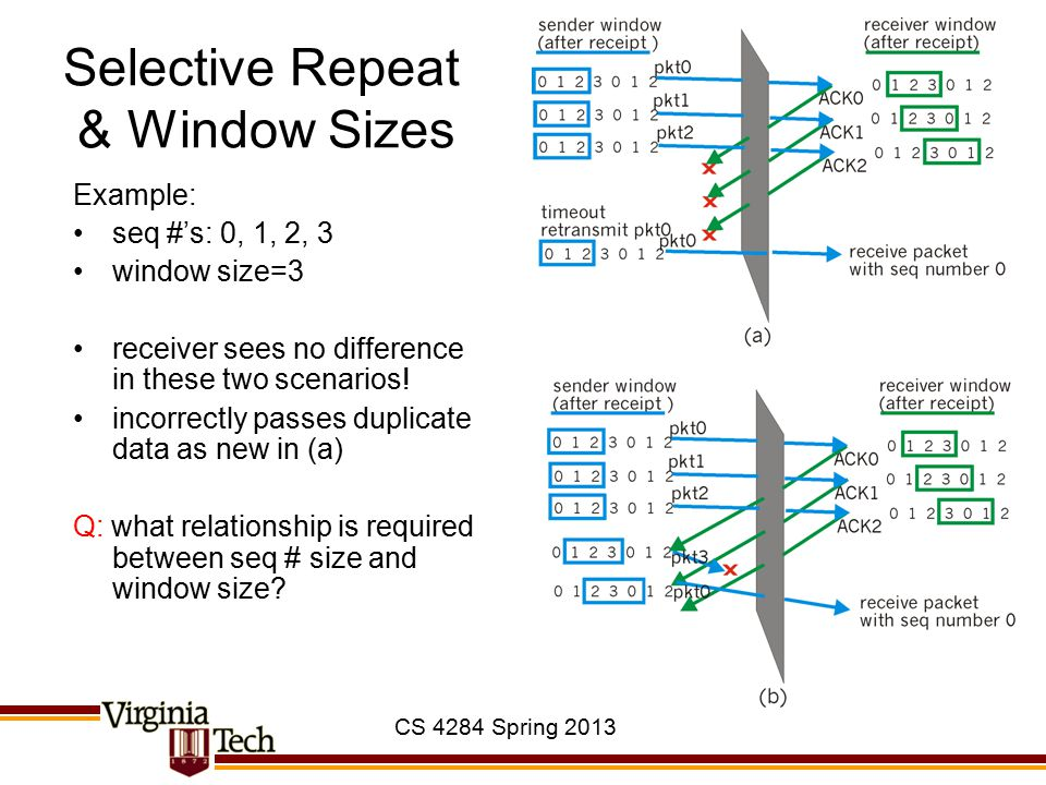 CS 4284 Spring 2013 Selective Repeat & Window Sizes Example: seq #'s: 0, 1, 2, 3 window size=3 receiver sees no difference in these two scenarios! inc