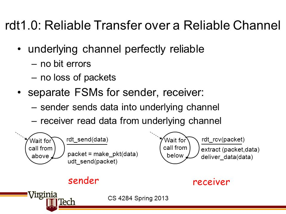 CS 4284 Spring 2013 rdt1.0: Reliable Transfer over a Reliable Channel underlying channel perfectly reliable –no bit errors –no loss of packets separat