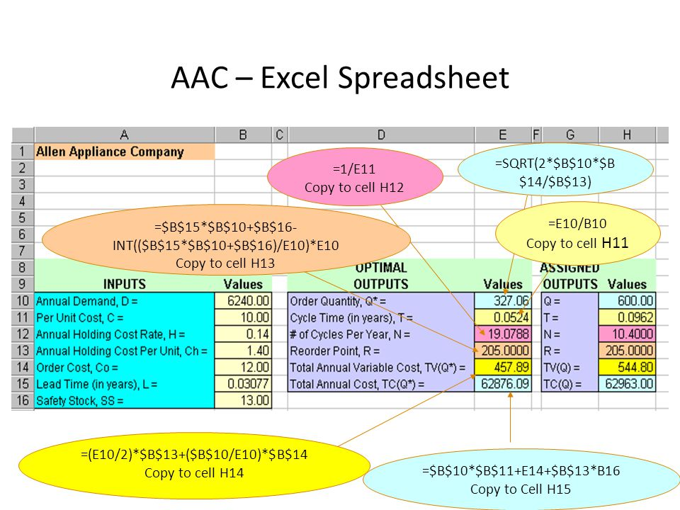 19 AAC – Excel Spreadsheet =SQRT(2*$B$10*$B $14/$B$13) =1/E11 Copy to cell H12 =E10/B10 Copy to cell H11 =$B$10*$B$11+E14+$B$13*B16 Copy to Cell H15 =(E10/2)*$B$13+($B$10/E10)*$B$14 Copy to cell H14 =$B$15*$B$10+$B$16- INT(($B$15*$B$10+$B$16)/E10)*E10 Copy to cell H13