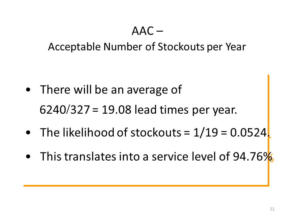 31 AAC – Acceptable Number of Stockouts per Year There will be an average of 6240  327 = 19.08 lead times per year.