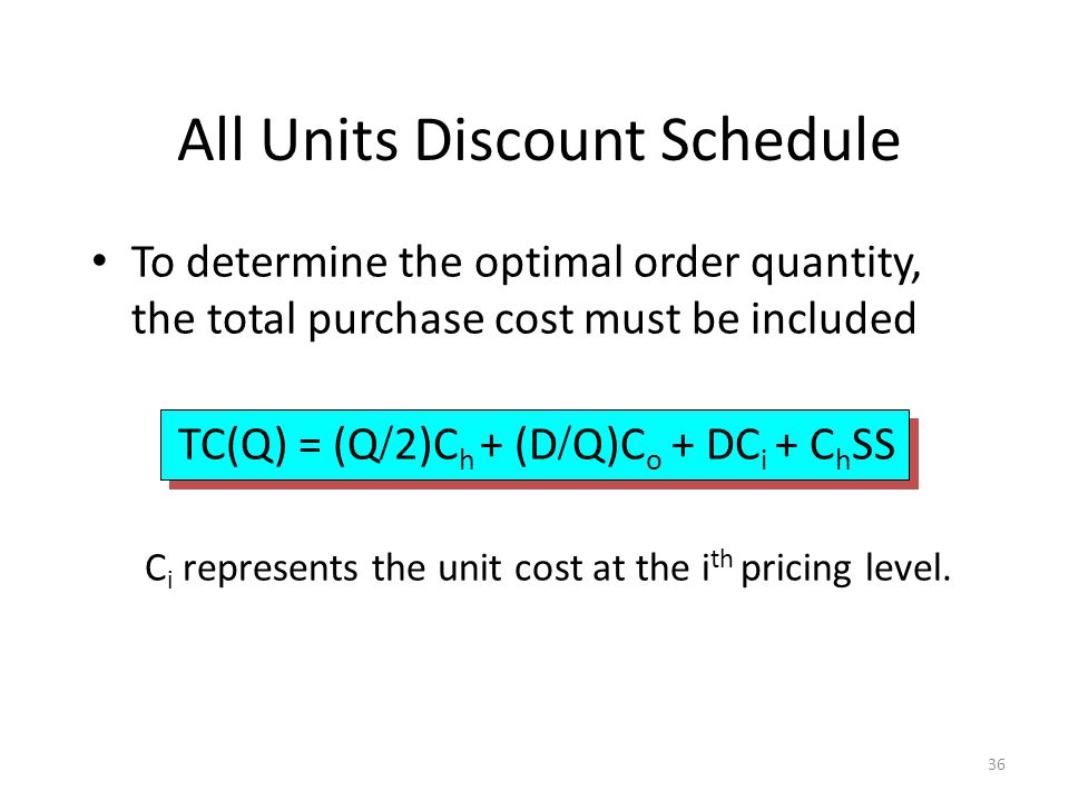 36 To determine the optimal order quantity, the total purchase cost must be included TC(Q) = (Q  2)C h + (D  Q)C o + DC i + C h SS C i represents the unit cost at the i th pricing level.