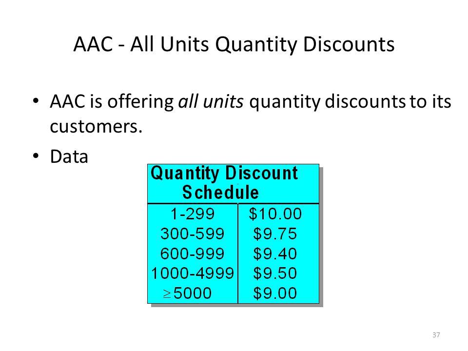 37 AAC - All Units Quantity Discounts AAC is offering all units quantity discounts to its customers.