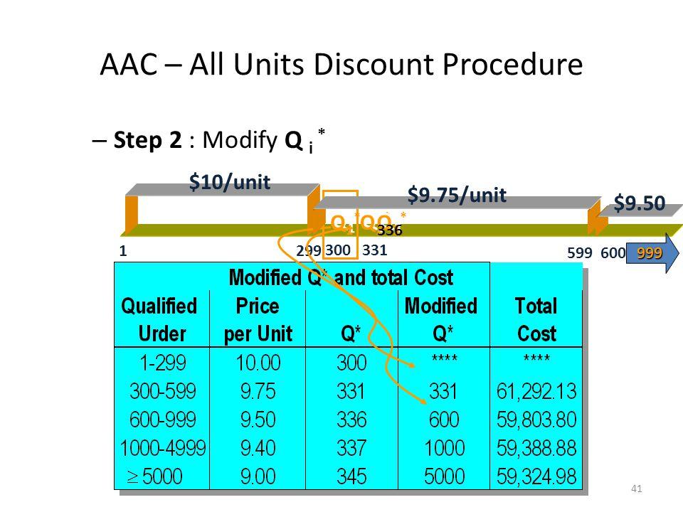 41 – Step 2 : Modify Q i * 1 299 Q1*Q1* Q1*Q1* 300 $10/unit 599 331 Q2*Q2* Q2*Q2* $9.75/unit999 600 Q3*Q3* Q3*Q3* 336 $9.50 AAC – All Units Discount Procedure