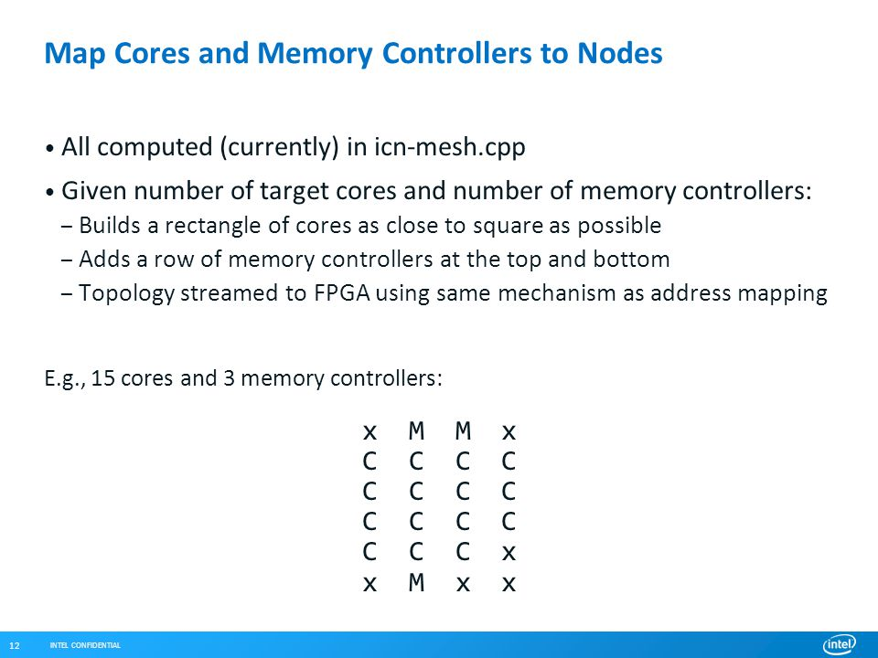 INTEL CONFIDENTIAL 12 Map Cores and Memory Controllers to Nodes All computed (currently) in icn-mesh.cpp Given number of target cores and number of memory controllers: – Builds a rectangle of cores as close to square as possible – Adds a row of memory controllers at the top and bottom – Topology streamed to FPGA using same mechanism as address mapping E.g., 15 cores and 3 memory controllers: x M M x C C C C C C C C C C C C C C C x x M x x