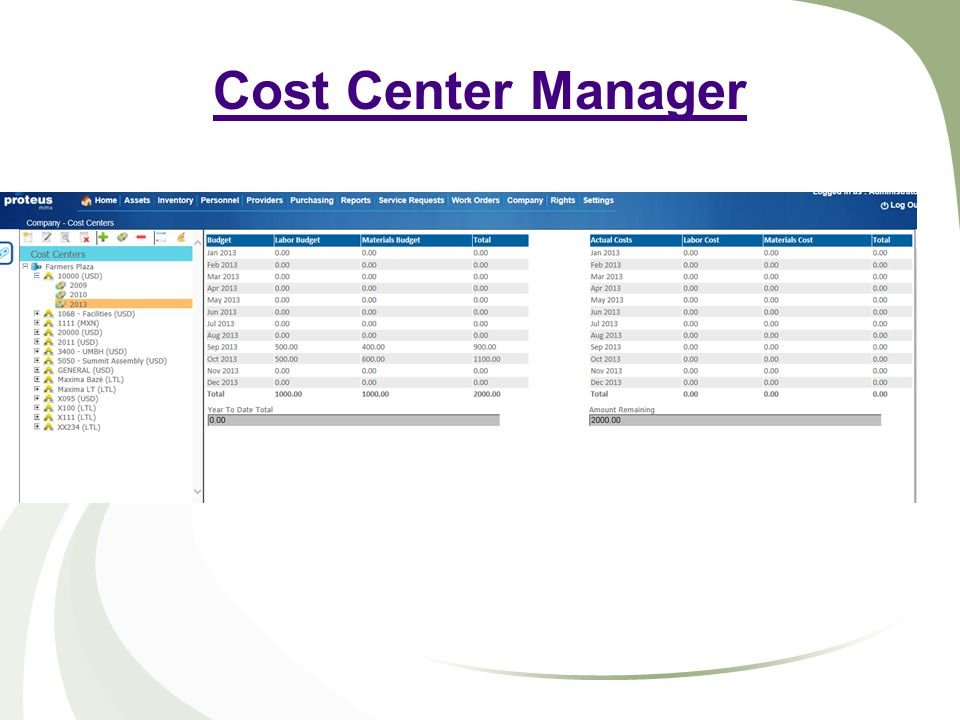Cost Center Manager