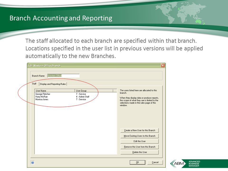 Branch Accounting and Reporting The staff allocated to each branch are specified within that branch.