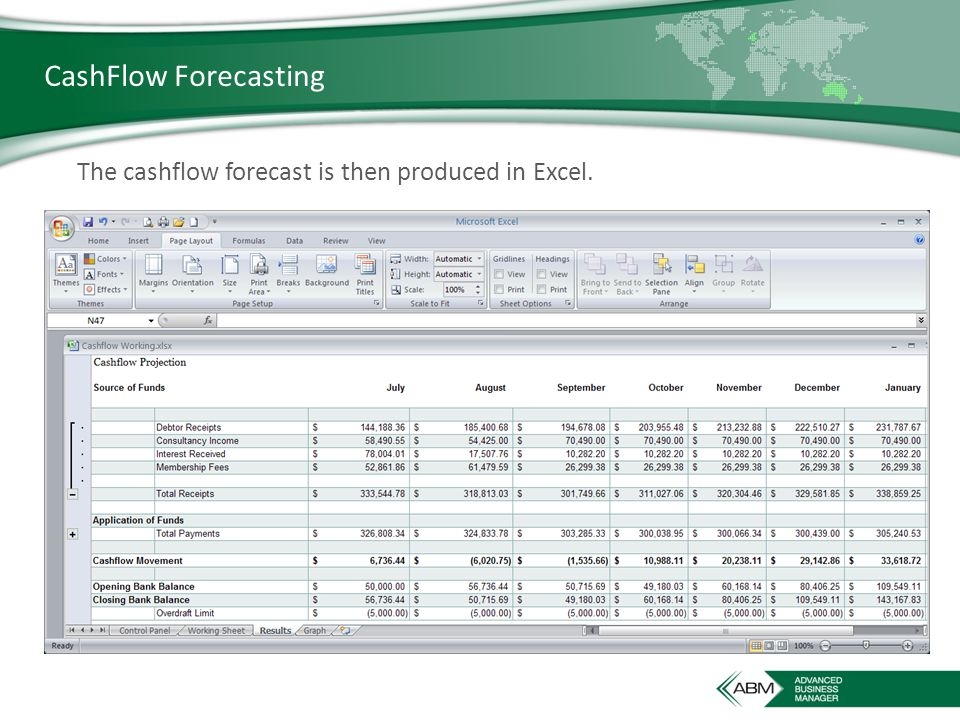 CashFlow Forecasting The cashflow forecast is then produced in Excel.