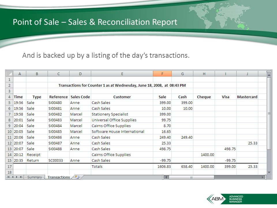 Point of Sale – Sales & Reconciliation Report And is backed up by a listing of the day's transactions.