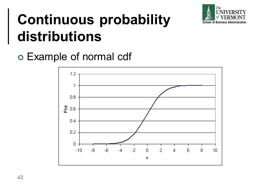 Continuous probability distributions Example of normal cdf 43