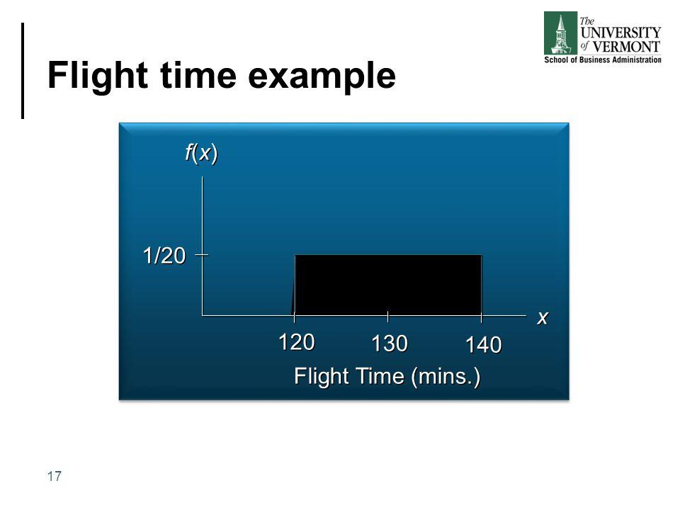 Flight time example 17 f(x)f(x) f(x)f(x) x x 120 130 140 1/20 Flight Time (mins.)