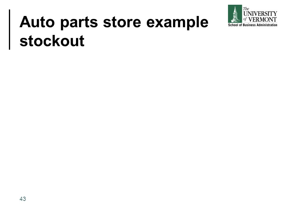 Auto parts store example stockout 43