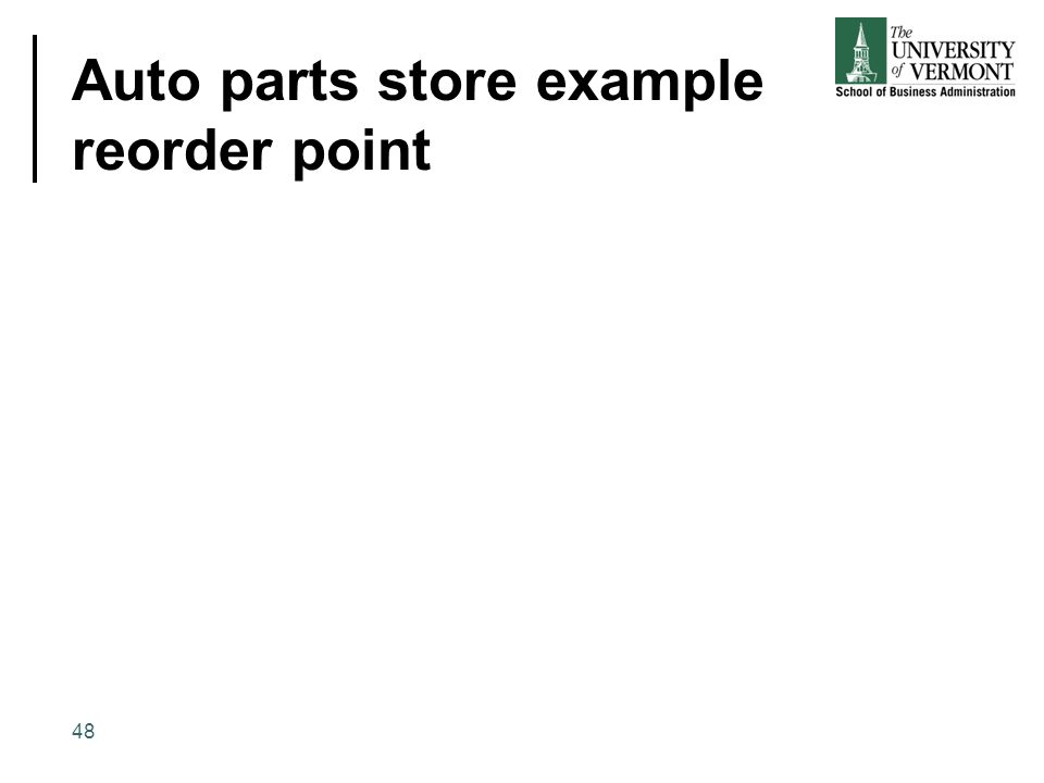 Auto parts store example reorder point 48