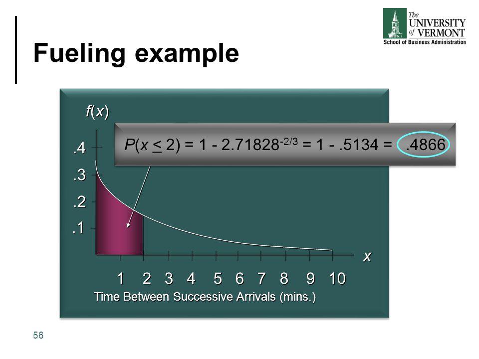 Fueling example x x f(x)f(x) f(x)f(x).1.3.4.2 1 2 3 4 5 6 7 8 9 10 Time Between Successive Arrivals (mins.) P(x < 2) = 1 - 2.71828 -2/3 = 1 -.5134 =.4