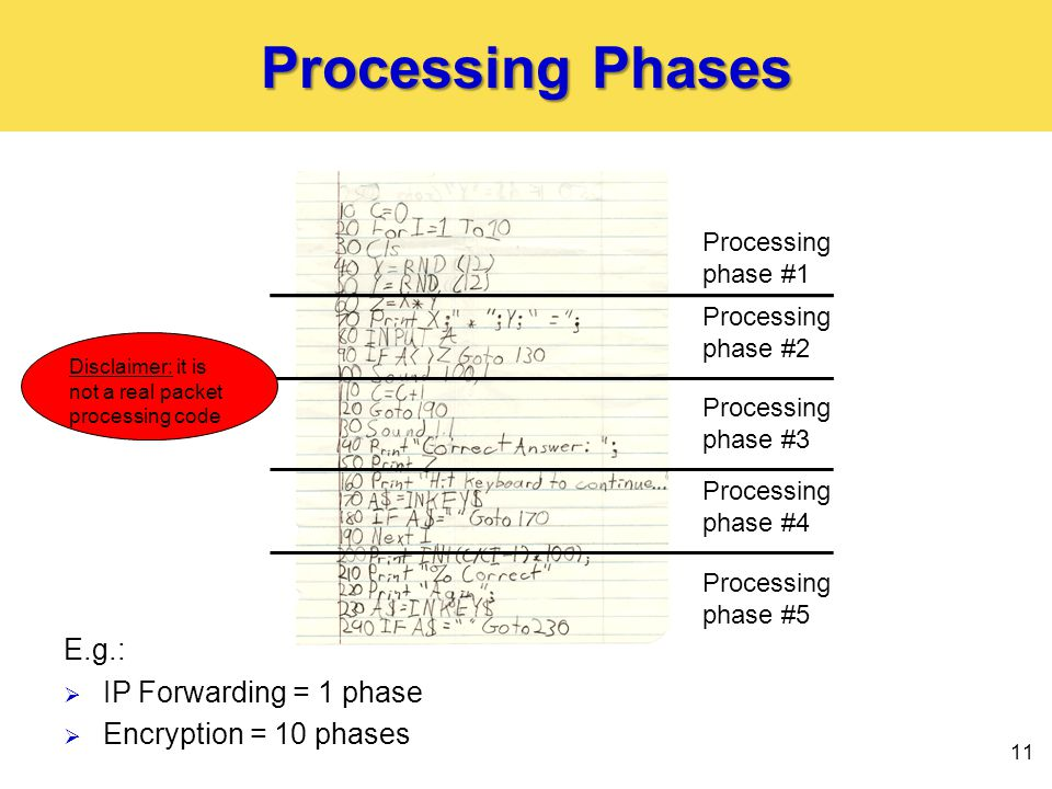 Processing Phases E.g.:  IP Forwarding = 1 phase  Encryption = 10 phases 11 Processing phase #1 Processing phase #2 Processing phase #3 Processing phase #4 Processing phase #5 Disclaimer: it is not a real packet processing code