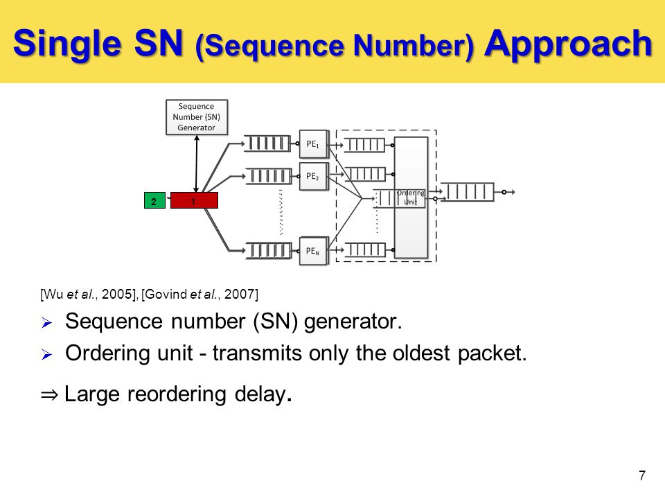 Single SN (Sequence Number) Approach 7 12