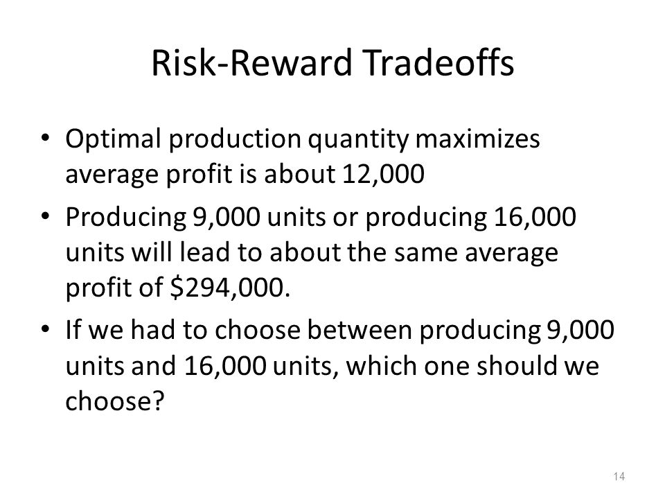Risk-Reward Tradeoffs Optimal production quantity maximizes average profit is about 12,000 Producing 9,000 units or producing 16,000 units will lead t