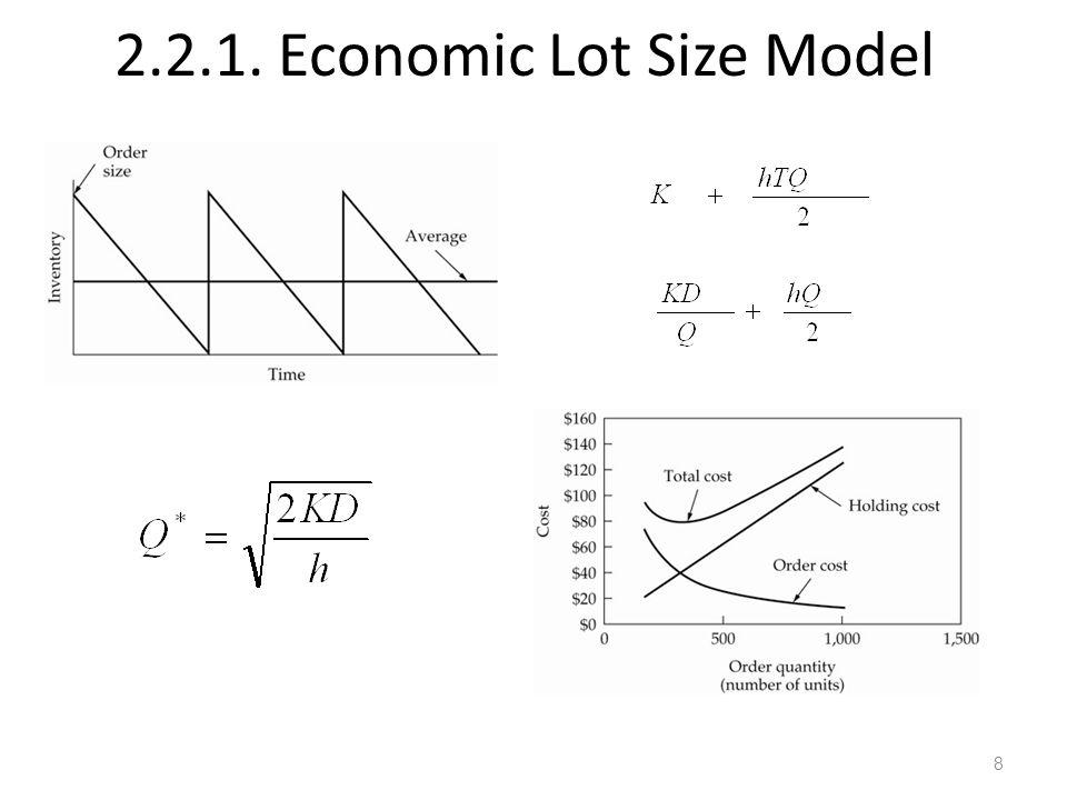 2.2.1. Economic Lot Size Model 8