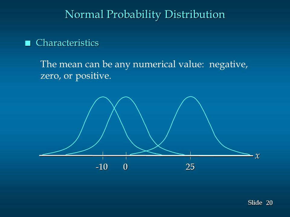 20 Slide Normal Probability Distribution n Characteristics -10025 The mean can be any numerical value: negative, zero, or positive.