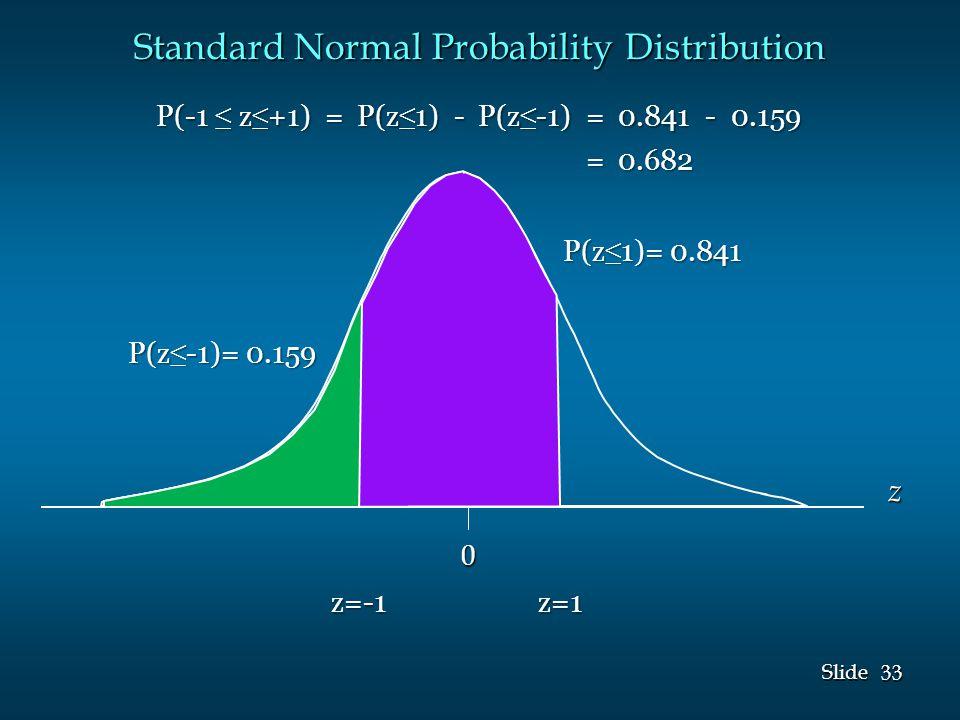 33 Slide Standard Normal Probability Distribution 0 z P(z ≤ 1)= 0.841 z=1 P(z ≤ -1)= 0.159 z=-1 P(-1 ≤ z ≤ +1) P(z ≤ 1) P(z ≤ -1) -0.841-0.159== 0.682=