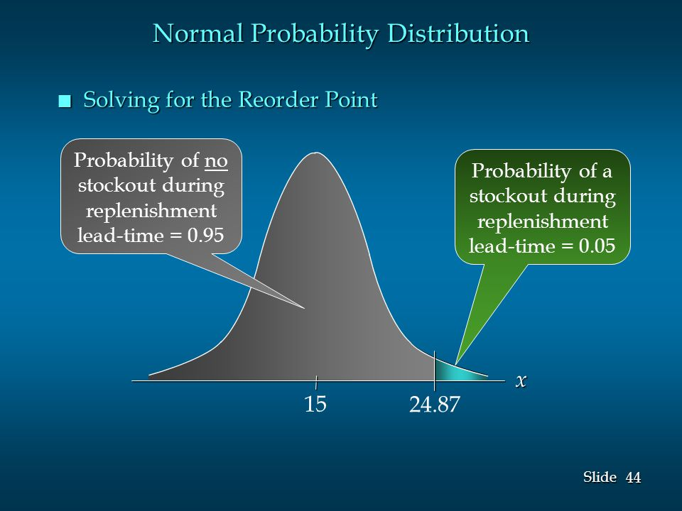 44 Slide Normal Probability Distribution n Solving for the Reorder Point 15 x 24.87 Probability of a stockout during replenishment lead-time = 0.05 Probability of no stockout during replenishment lead-time = 0.95