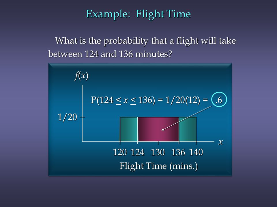 f(x)f(x) f(x)f(x) x x 120 130 140 1/20 Flight Time (mins.) Example: Flight Time P(124 < x < 136) = 1/20(12) =.6 What is the probability that a flight will take What is the probability that a flight will take between 124 and 136 minutes.