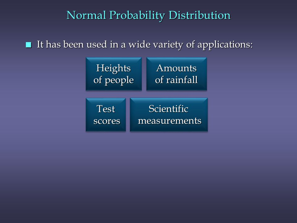 Heights of people Heights Normal Probability Distribution n It has been used in a wide variety of applications: Scientific measurements measurementsScientific Test scores scoresTest Amounts of rainfall Amounts