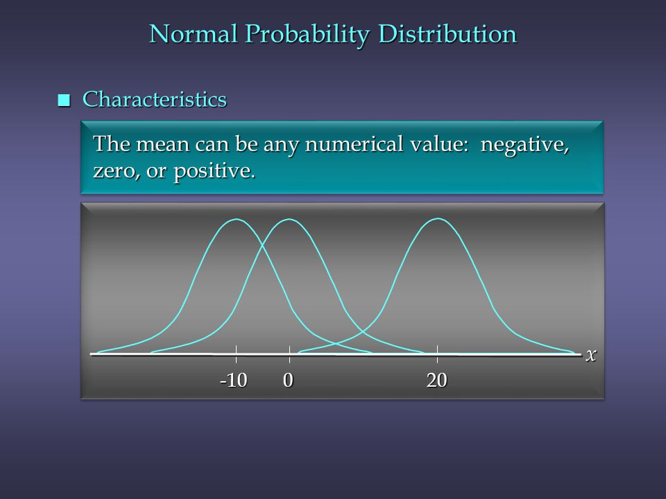 Normal Probability Distribution n Characteristics -10020 The mean can be any numerical value: negative, The mean can be any numerical value: negative, zero, or positive.