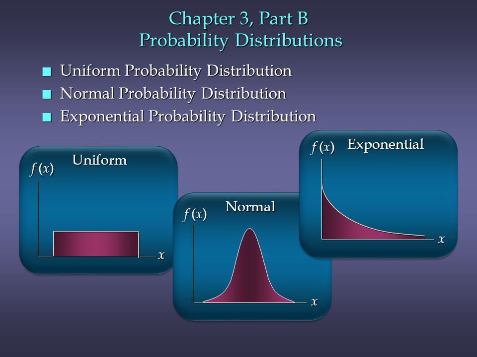 Chapter 3, Part B Probability Distributions n Uniform Probability Distribution n Normal Probability Distribution n Exponential Probability Distribution f ( x ) x x Uniform x Normal x x Exponential