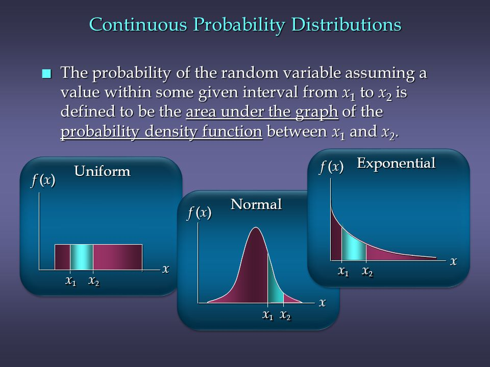 Continuous Probability Distributions n The probability of the random variable assuming a value within some given interval from x 1 to x 2 is defined to be the area under the graph of the probability density function between x 1 and x 2.