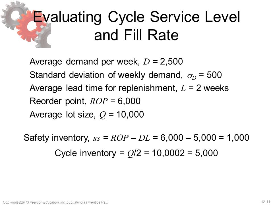 12-11 Copyright ©2013 Pearson Education, Inc. publishing as Prentice Hall. Evaluating Cycle Service Level and Fill Rate Average demand per week, D = 2