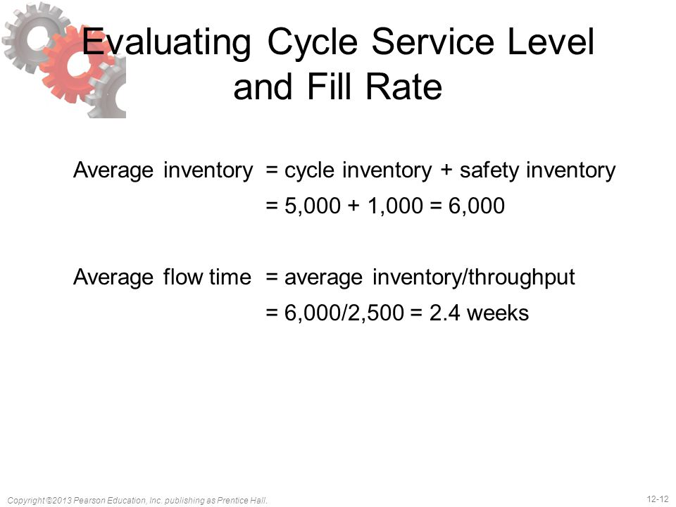 12-12 Copyright ©2013 Pearson Education, Inc. publishing as Prentice Hall. Evaluating Cycle Service Level and Fill Rate Average inventory= cycle inven