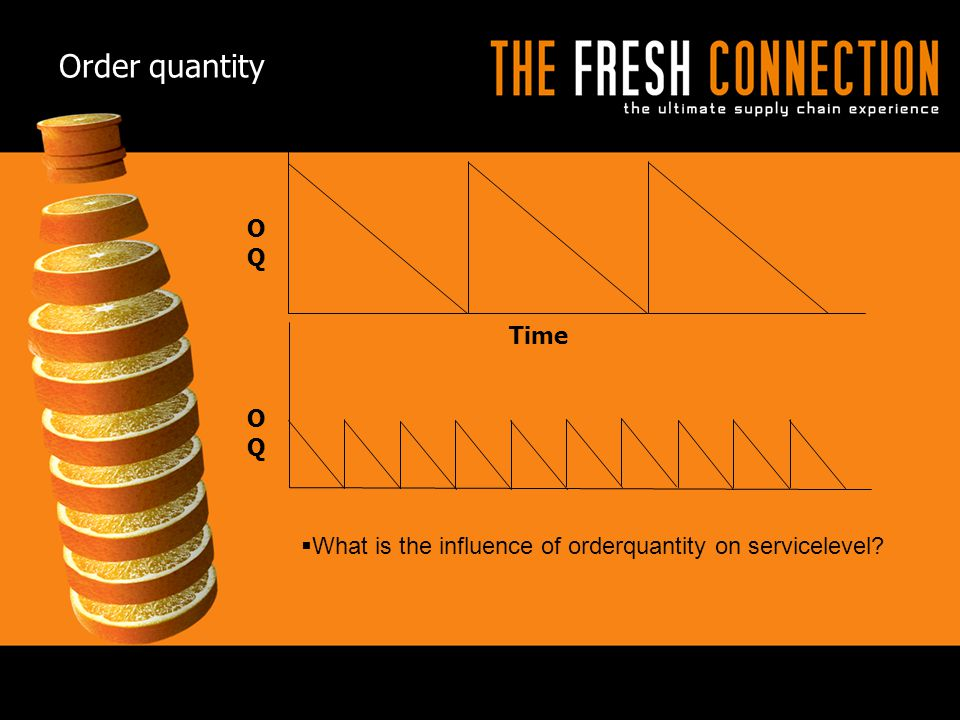 OQOQ Time OQOQ Order quantity  What is the influence of orderquantity on servicelevel?