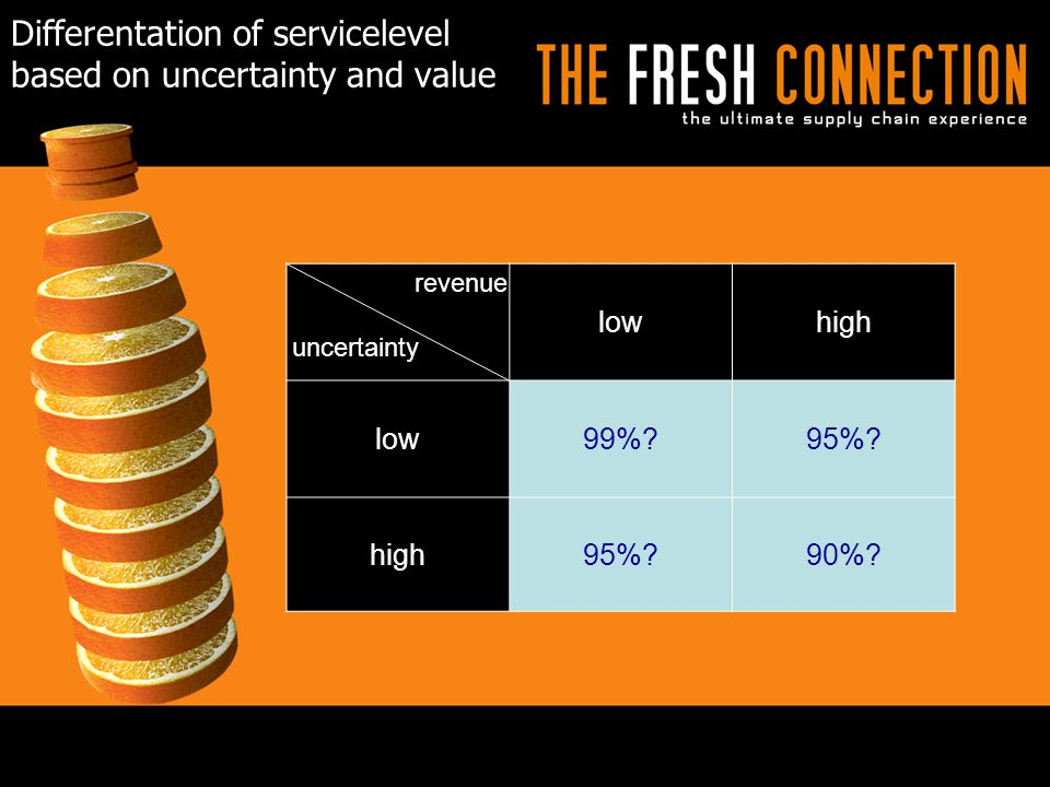 Differentation of servicelevel based on uncertainty and value lowhigh low99%?95%? high95%?90%? revenue uncertainty