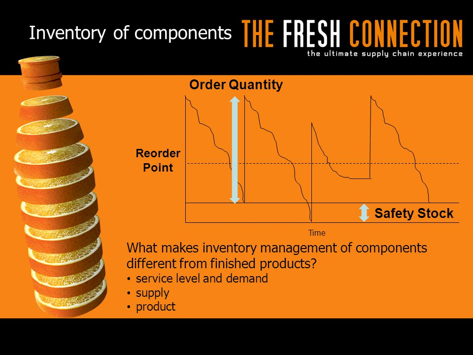 Inventory of components Safety Stock Time Reorder Point Order Quantity What makes inventory management of components different from finished products?