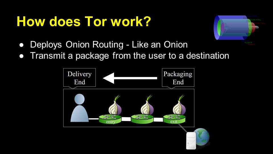 How does Tor work.