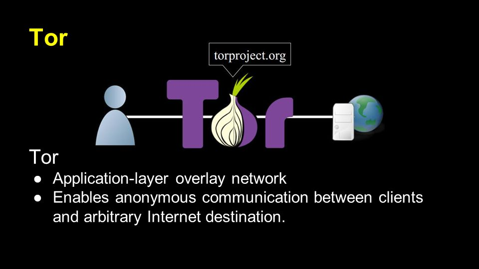 Tor ●Application-layer overlay network ●Enables anonymous communication between clients and arbitrary Internet destination.