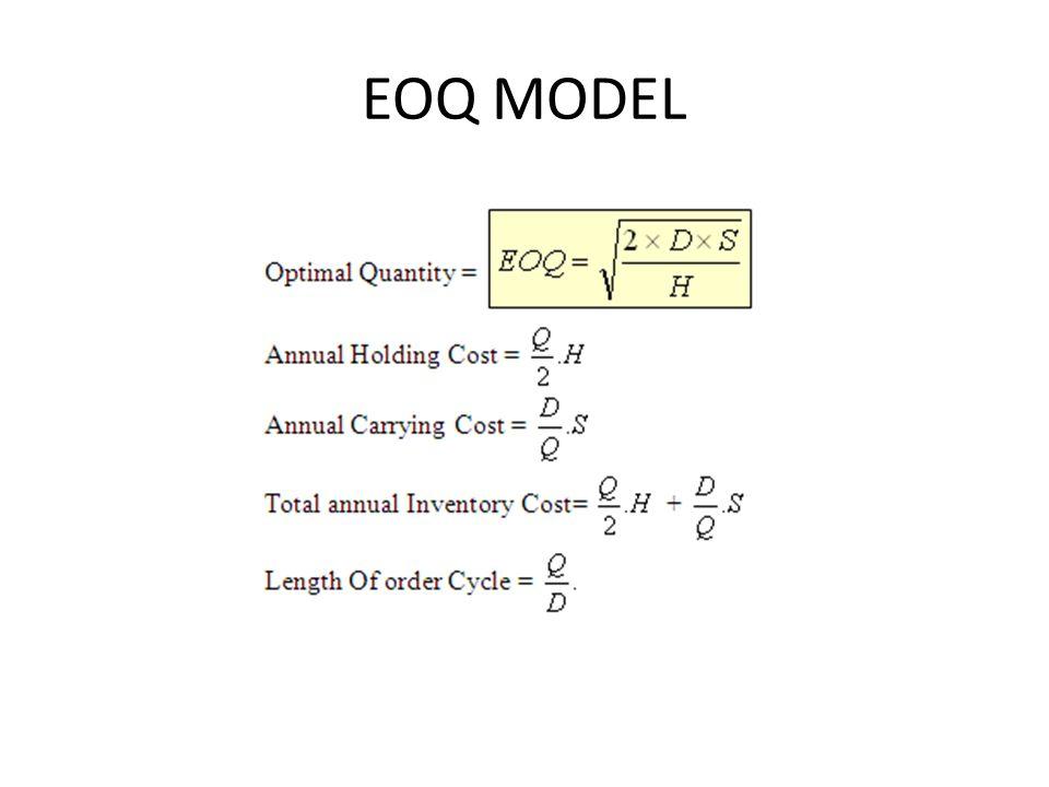 EOQ MODEL