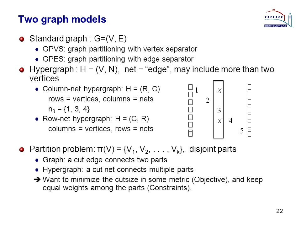 Two graph models Standard graph : G=(V, E) GPVS: graph partitioning with vertex separator GPES: graph partitioning with edge separator Hypergraph : H