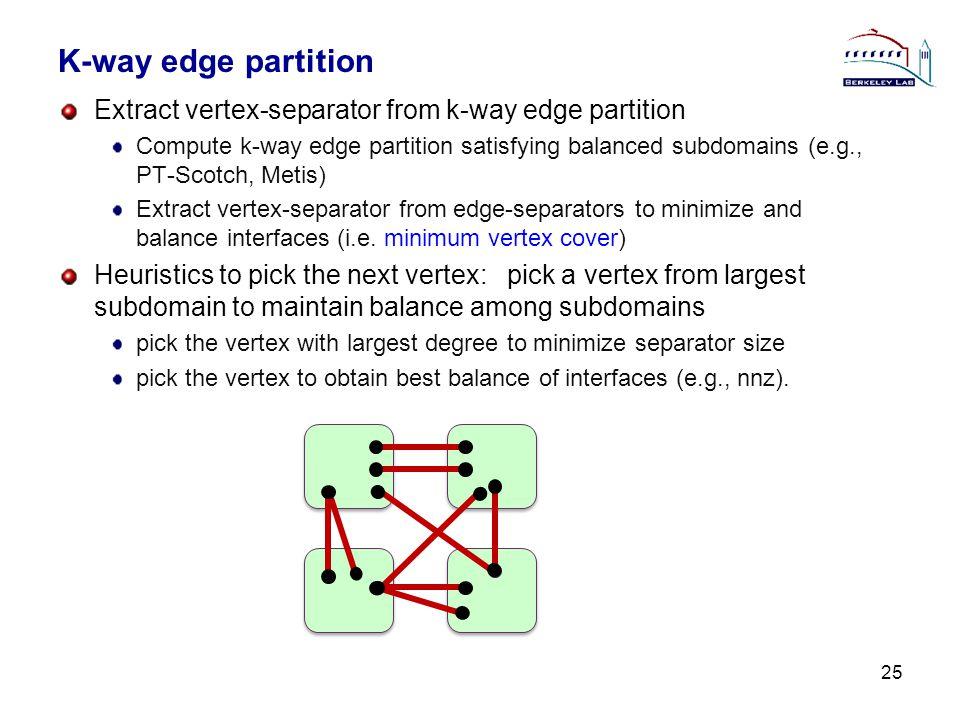 K-way edge partition Extract vertex-separator from k-way edge partition Compute k-way edge partition satisfying balanced subdomains (e.g., PT-Scotch,