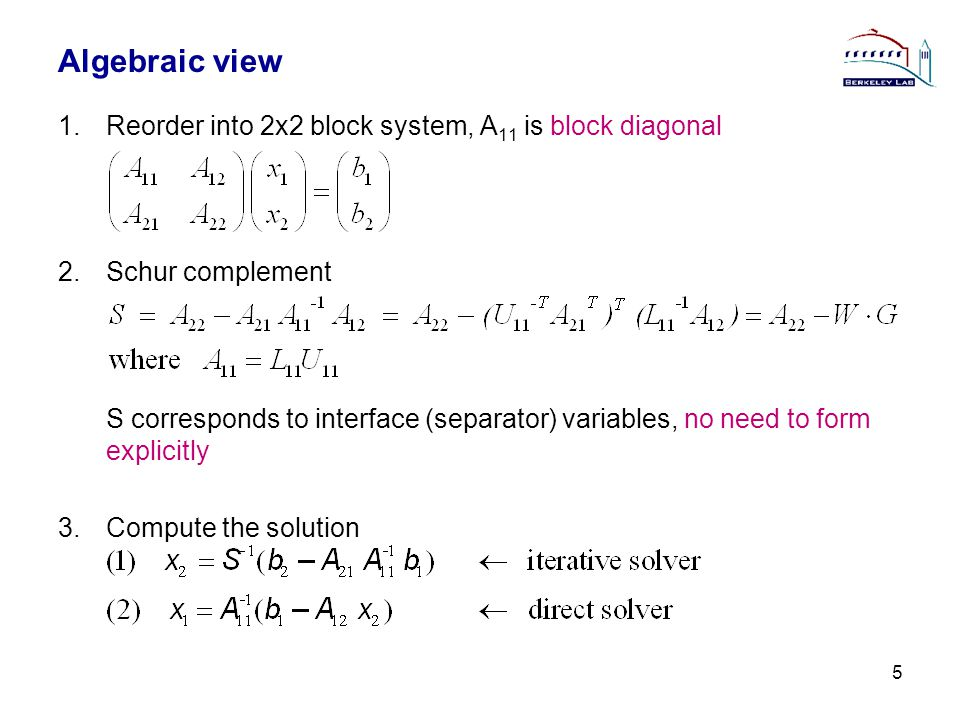 Algebraic view 1.Reorder into 2x2 block system, A 11 is block diagonal 2.Schur complement S corresponds to interface (separator) variables, no need to form explicitly 3.Compute the solution 5