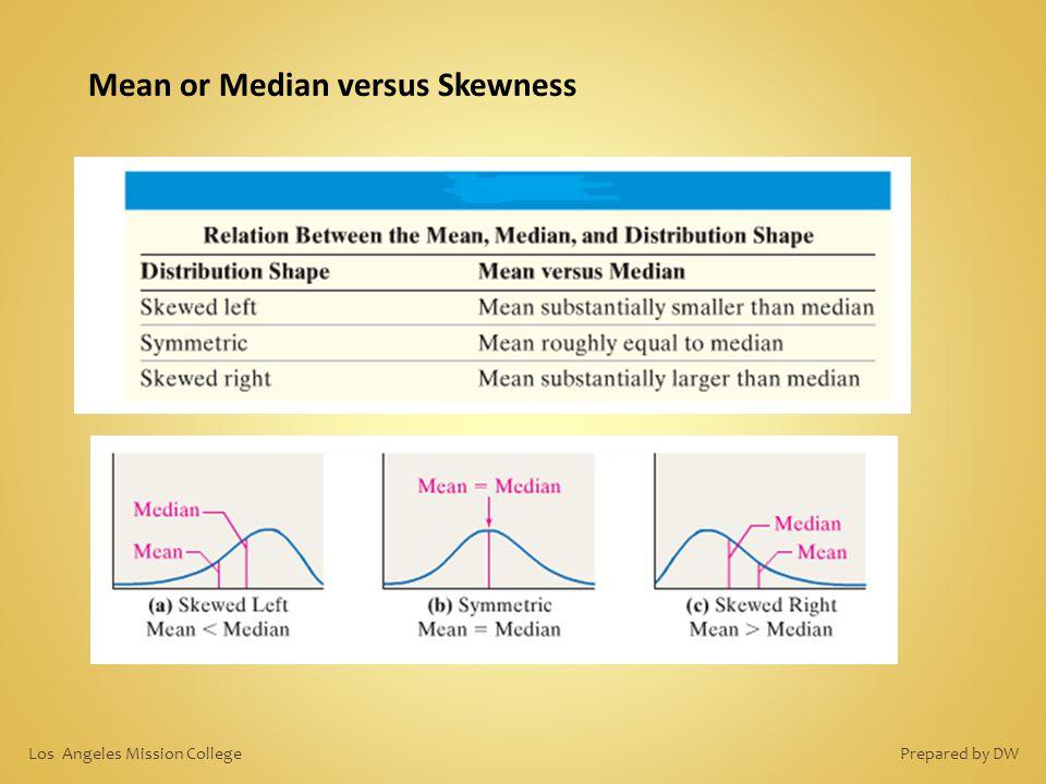 Mean or Median versus Skewness Prepared by DWLos Angeles Mission College