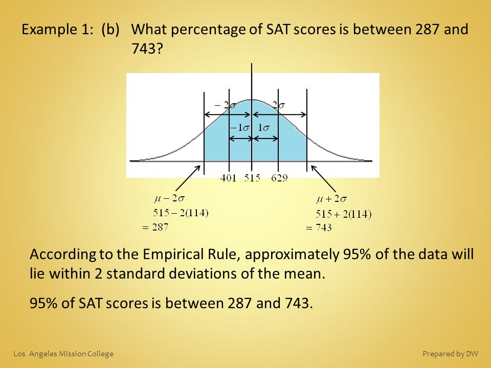 Example 1: (b) What percentage of SAT scores is between 287 and 743? According to the Empirical Rule, approximately 95% of the data will lie within 2