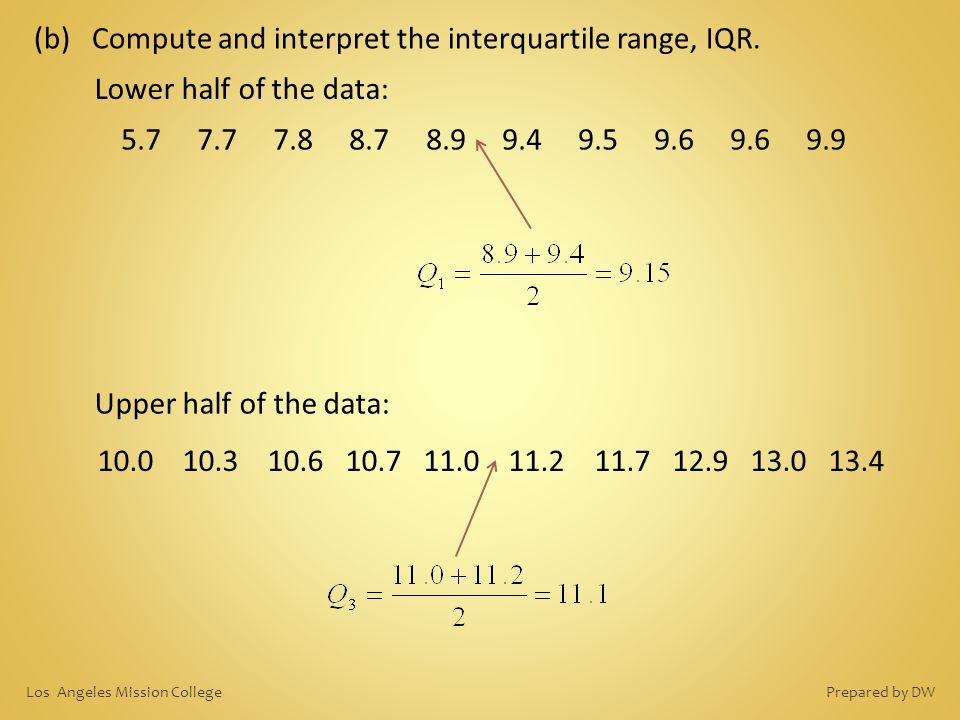 (b) Compute and interpret the interquartile range, IQR. Lower half of the data: 5.7 7.7 7.8 8.7 8.9 9.4 9.5 9.6 9.6 9.9 10.0 10.3 10.6 10.7 11.0 11.2