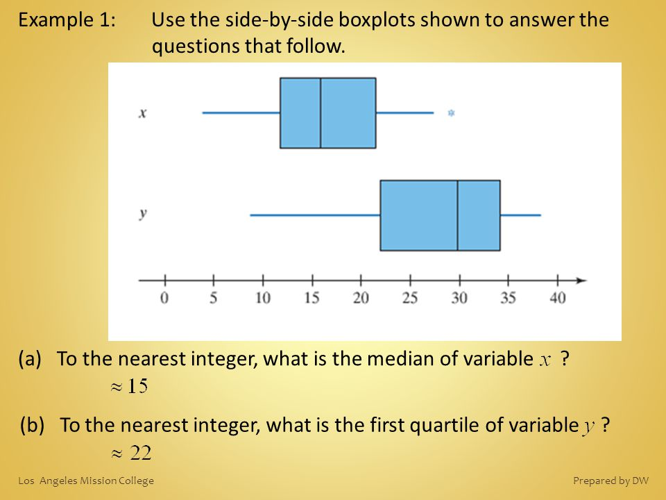 Example 1:Use the side-by-side boxplots shown to answer the questions that follow. (a) To the nearest integer, what is the median of variable ? (b) To