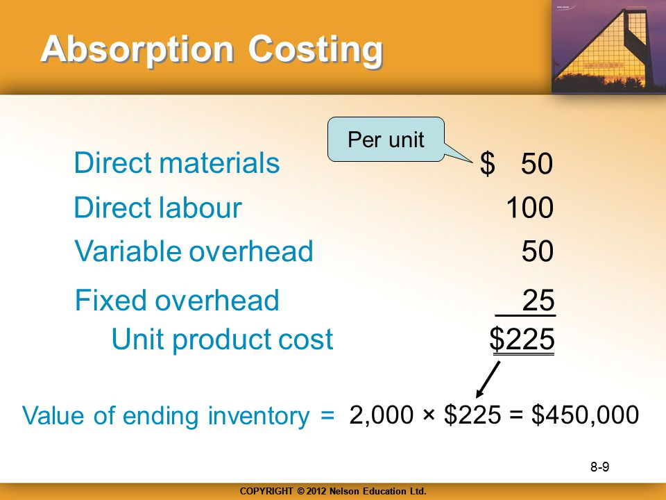 COPYRIGHT © 2012 Nelson Education Ltd. Absorption Costing Direct materials $ 50 Direct labour Variable overhead Fixed overhead Unit product cost 100 5
